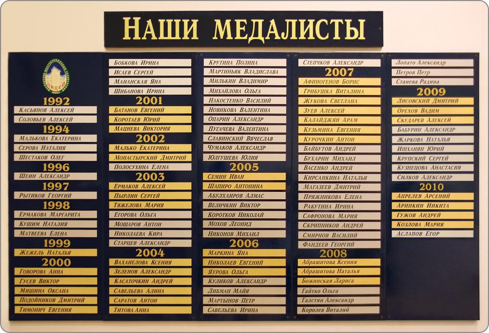 Лицей 1501 москва официальный сайт приемная комиссия - 8
